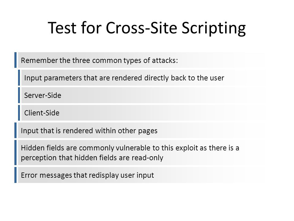 Test for Cross-Site Scripting