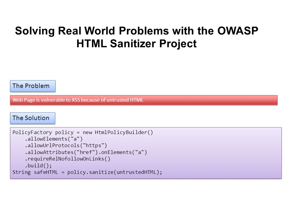 Solving Real World Problems with the OWASP HTML Sanitizer Project