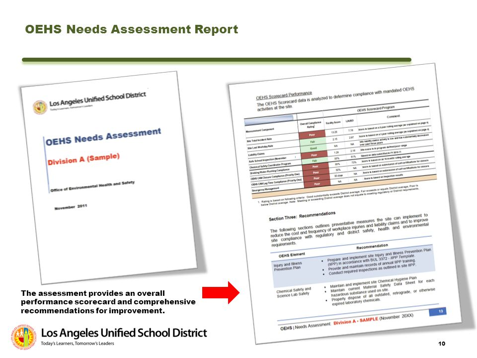 OEHS Needs Assessment Report