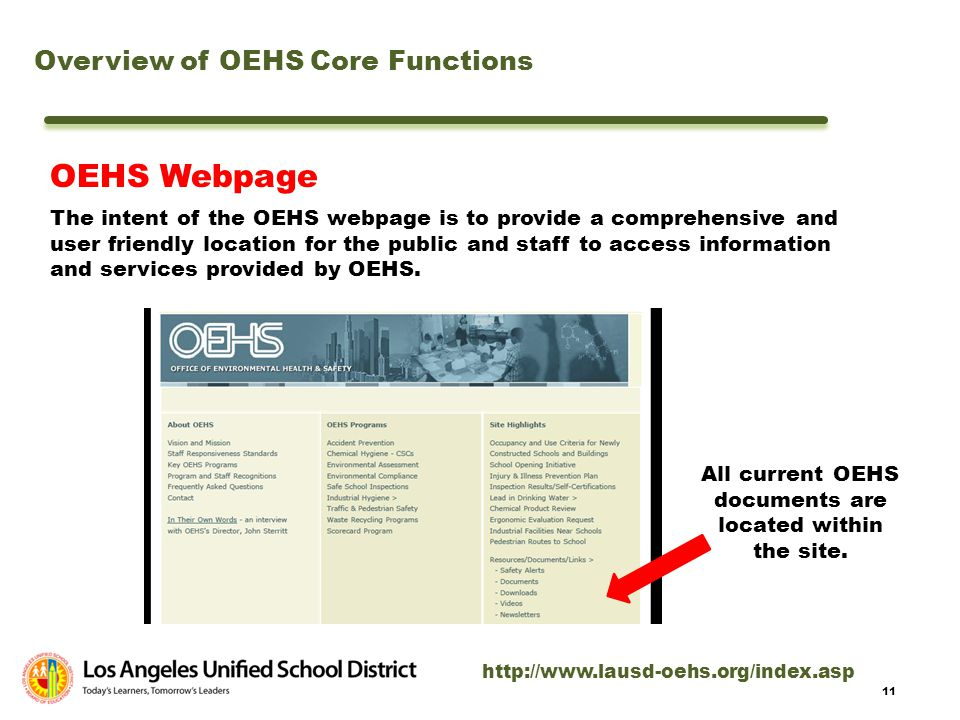All current OEHS documents are located within the site.