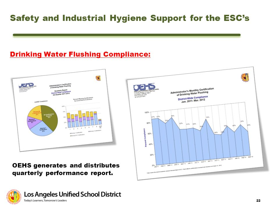 Safety and Industrial Hygiene Support for the ESC's