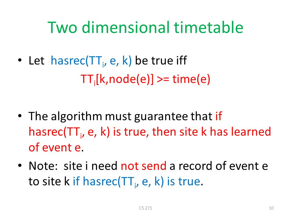 Two dimensional timetable