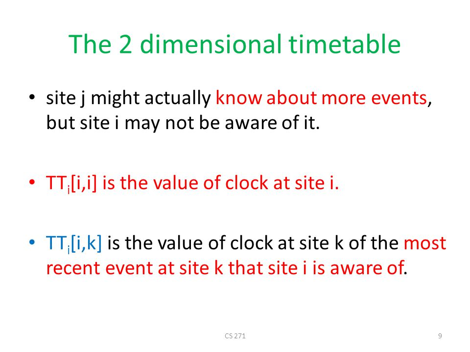 The 2 dimensional timetable