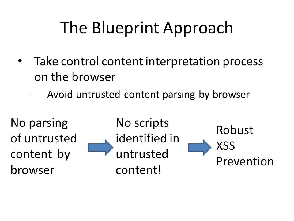 The Blueprint Approach