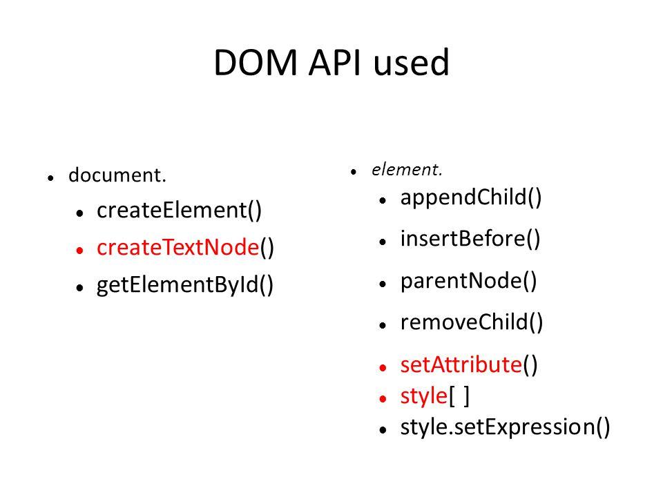 DOM API used createElement() createTextNode() getElementById()