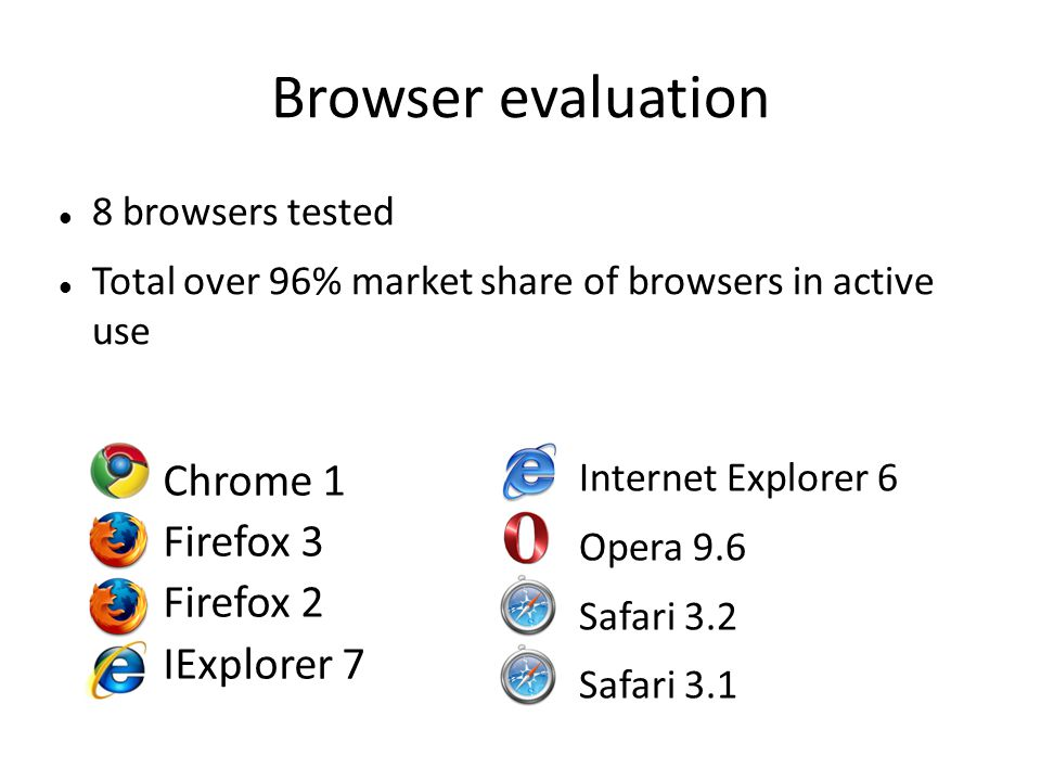 Browser evaluation Chrome 1 Firefox 3 Firefox 2 IExplorer 7