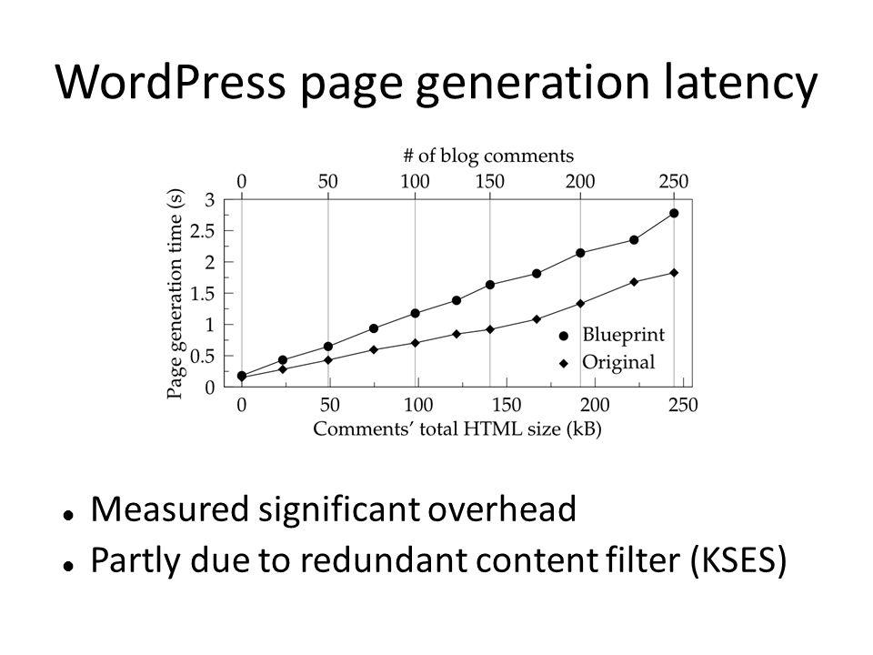 WordPress page generation latency
