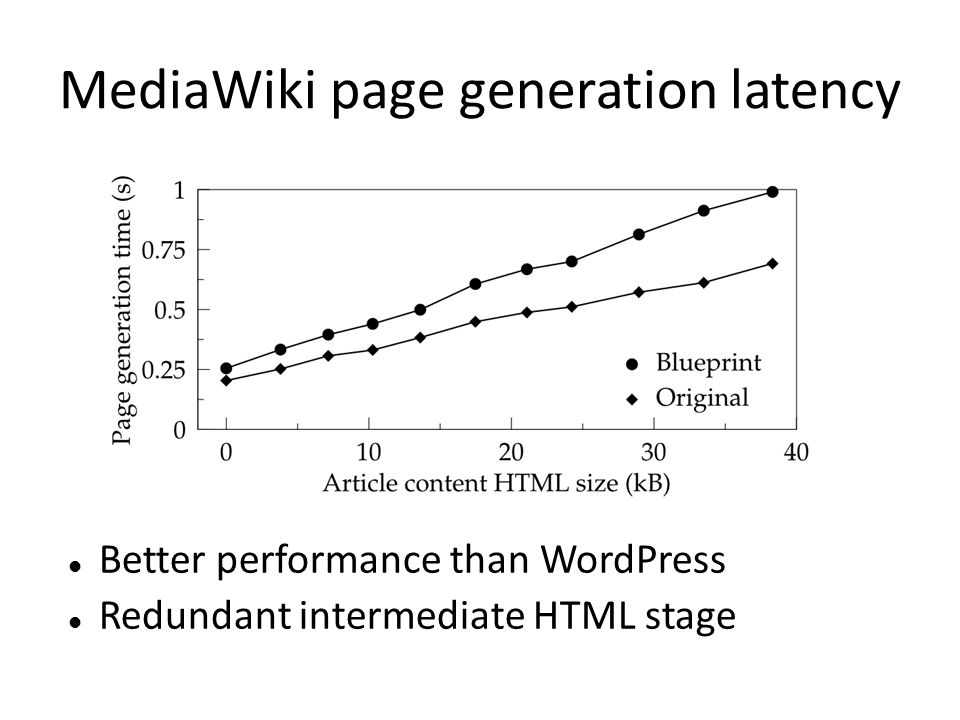 MediaWiki page generation latency