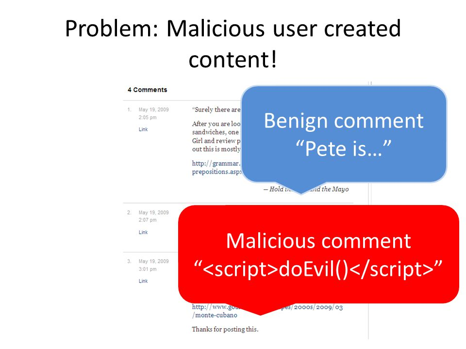 Problem: Malicious user created content!