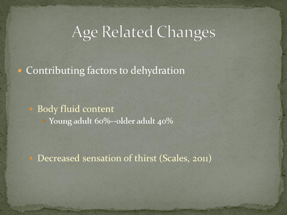 Age Related Changes Contributing factors to dehydration