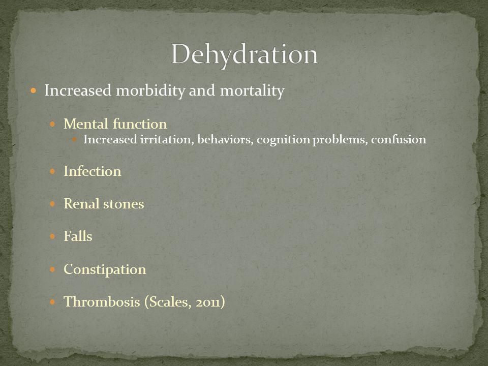Dehydration Increased morbidity and mortality Mental function