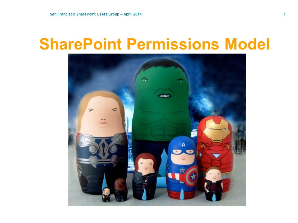 SharePoint Permissions Model