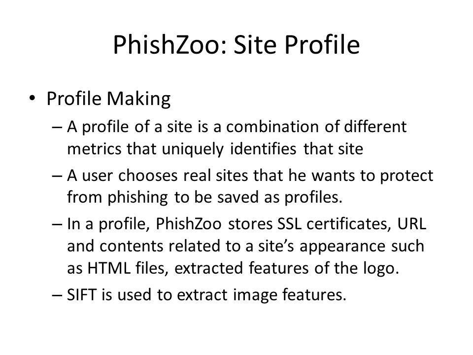 PhishZoo: Site Profile