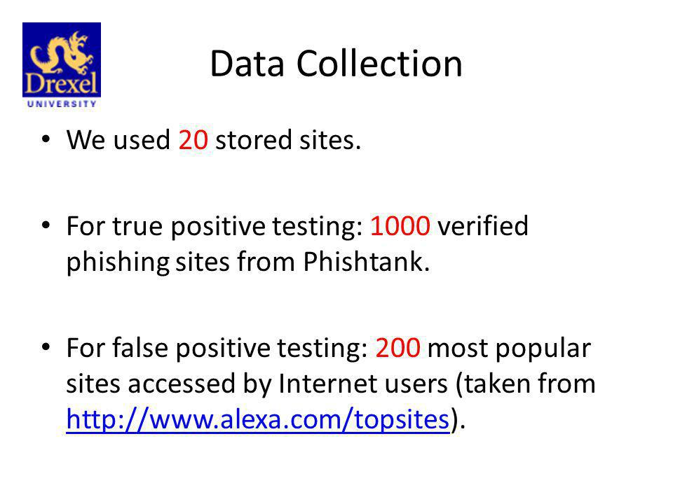 Data Collection We used 20 stored sites.
