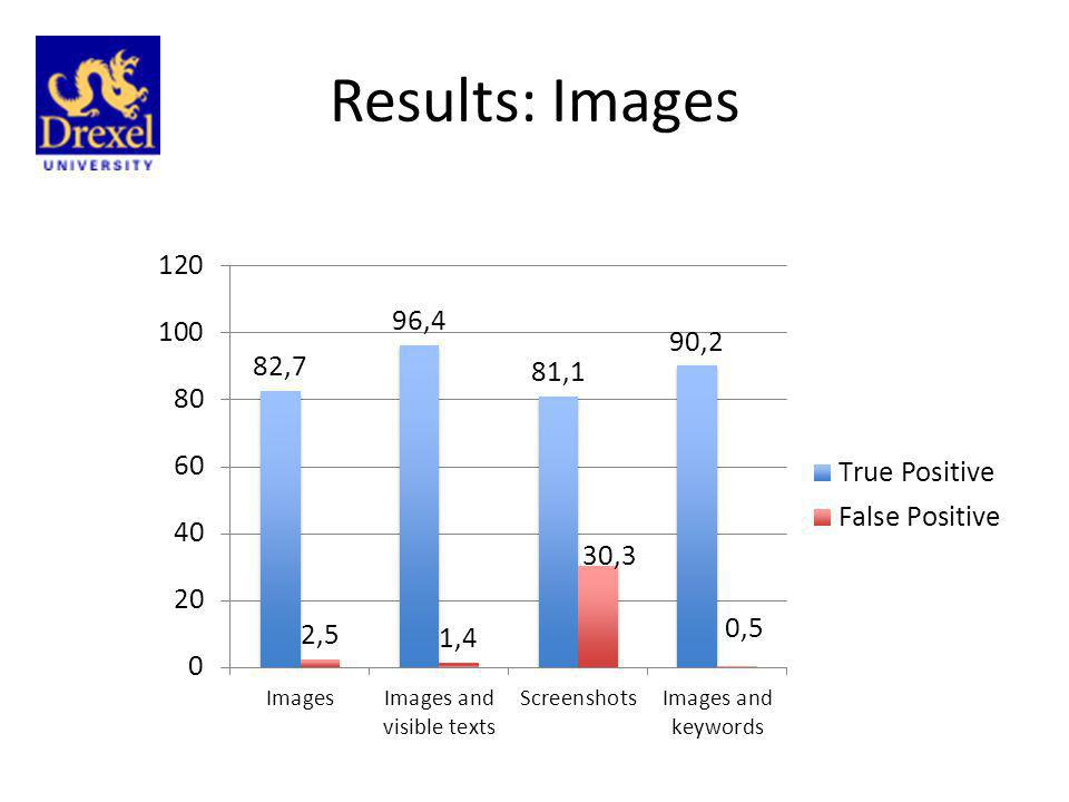 Results: Images
