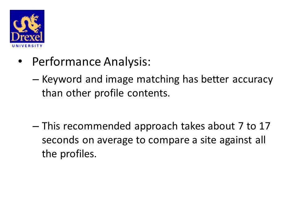 Performance Analysis: