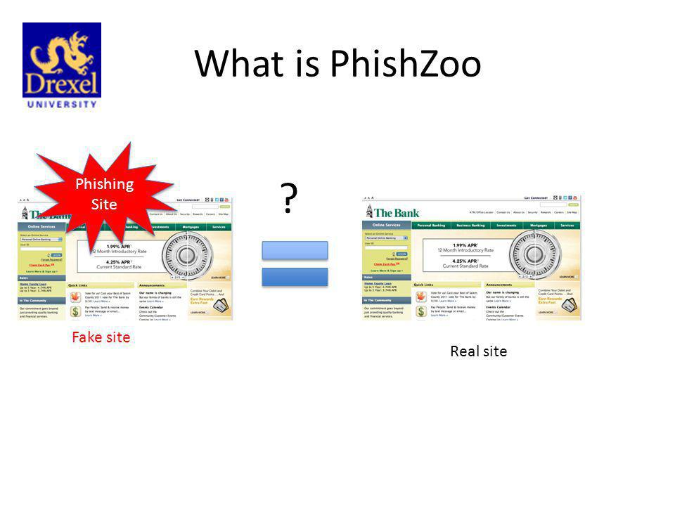 What is PhishZoo Phishing Site Fake site Real site