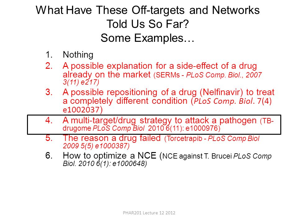 What Have These Off-targets and Networks Told Us So Far Some Examples…