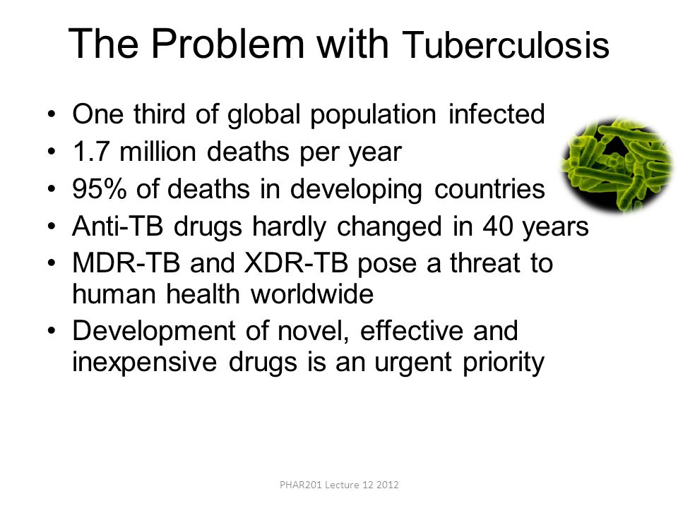 The Problem with Tuberculosis