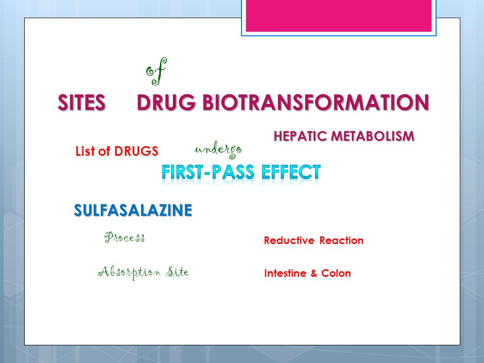 SITES DRUG BIOTRANSFORMATION