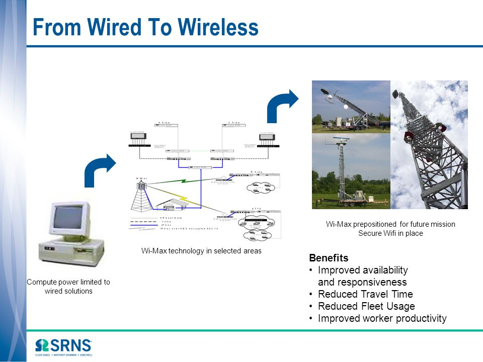 From Wired To Wireless Benefits