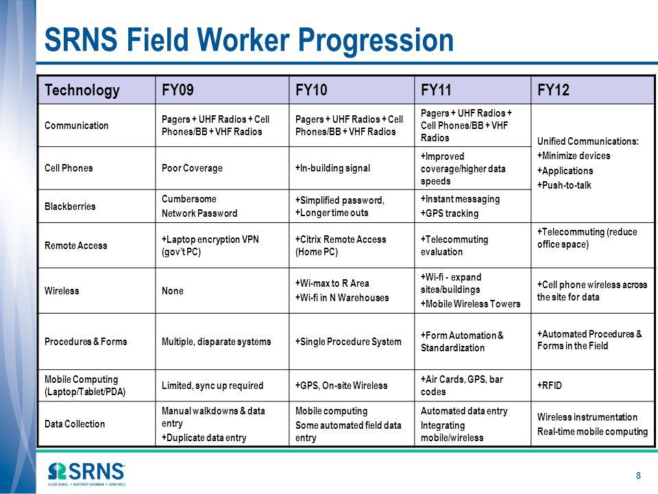 SRNS Field Worker Progression
