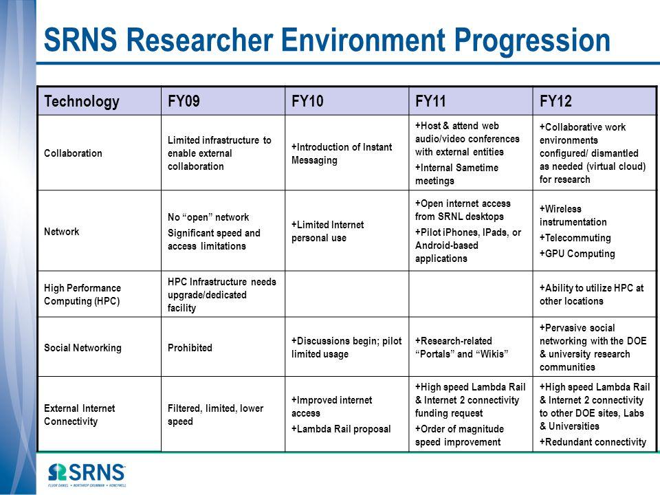 SRNS Researcher Environment Progression