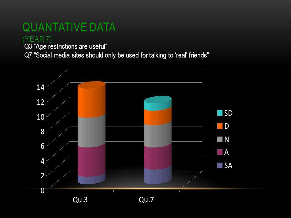 QUANTATIVE DATA (YEAR 7)