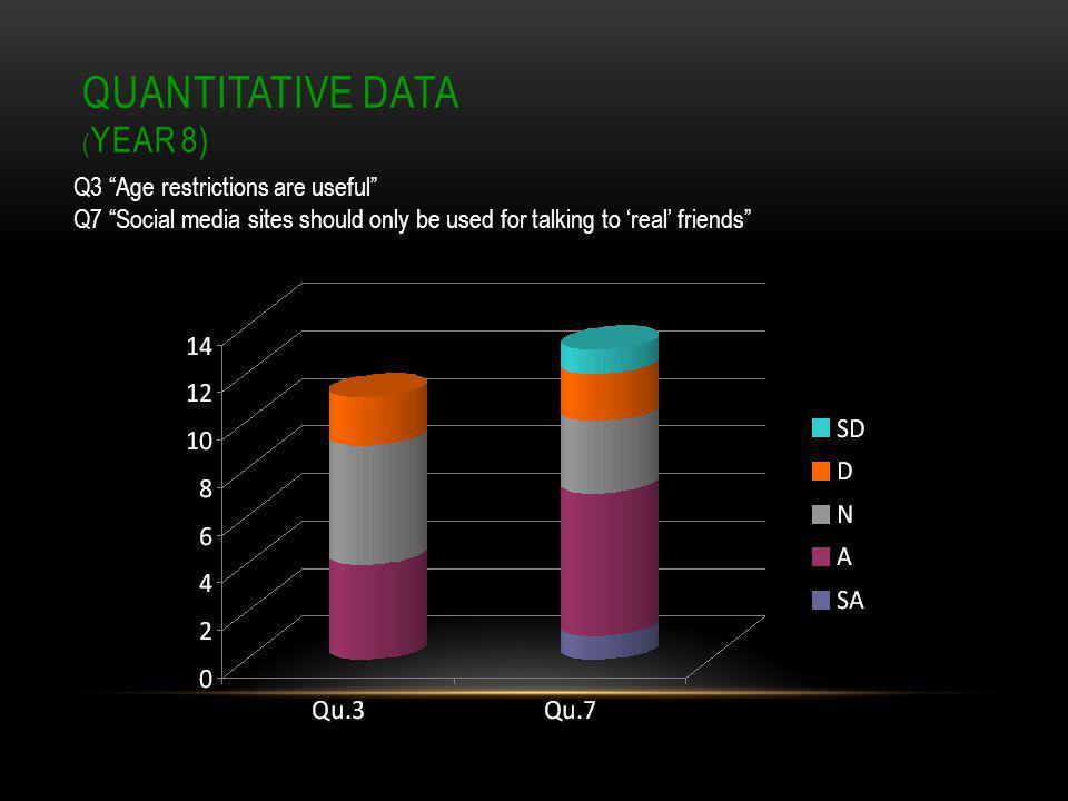 QUANTITATIVE DATA (YEAR 8)