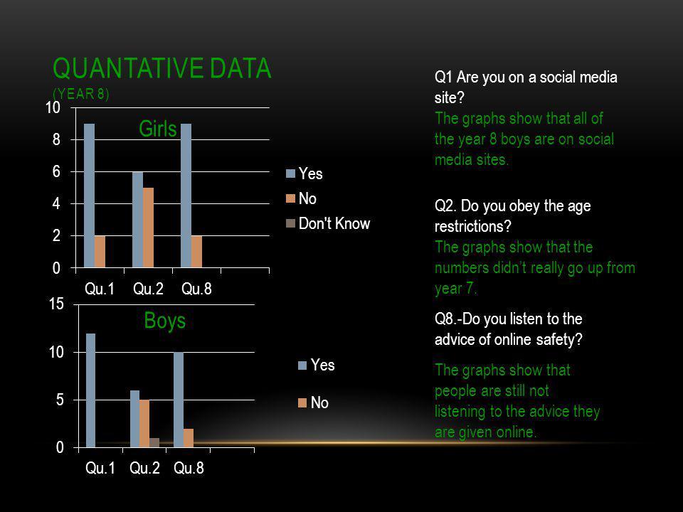 QUANTATIVE DATA (YEAR 8)