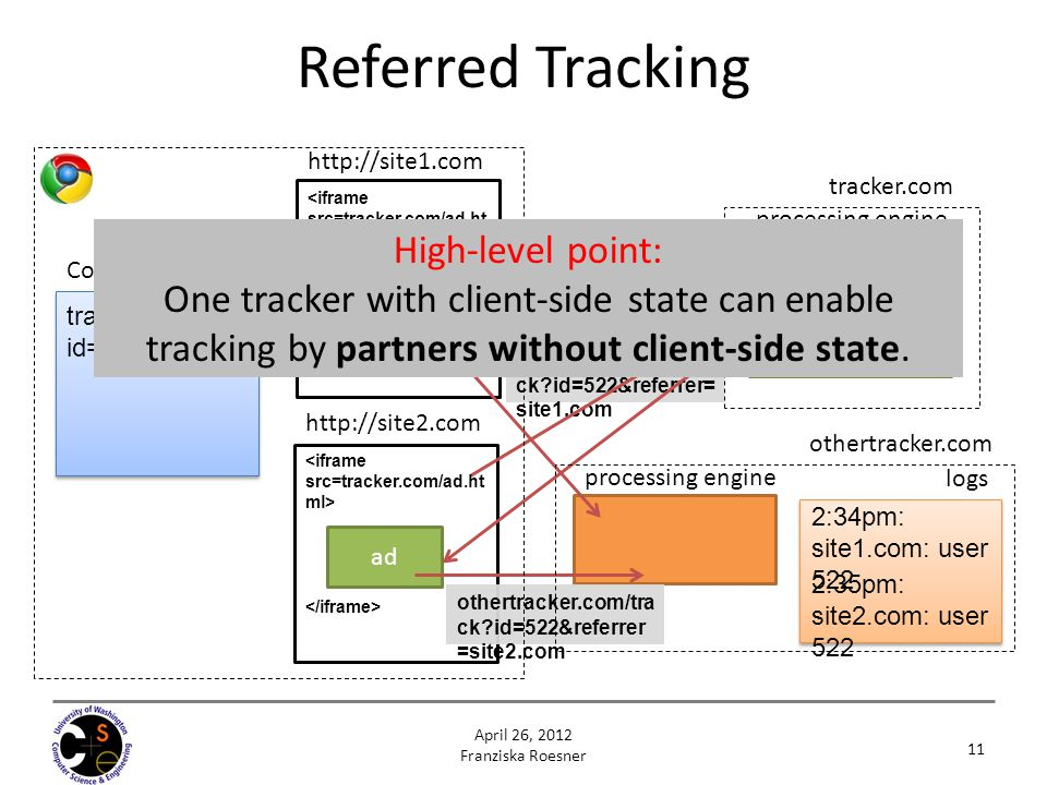Referred Tracking High-level point:
