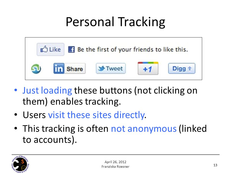 Personal Tracking Just loading these buttons (not clicking on them) enables tracking. Users visit these sites directly.