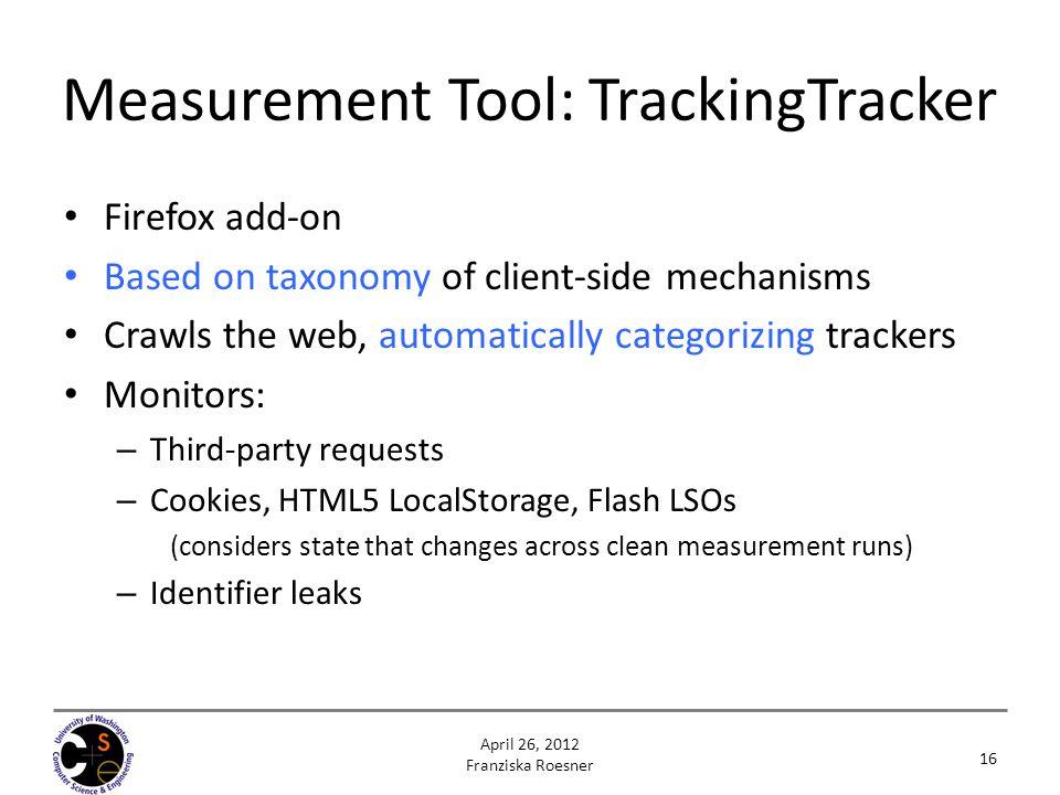 Measurement Tool: TrackingTracker