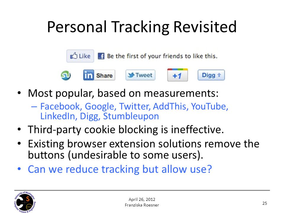 Personal Tracking Revisited