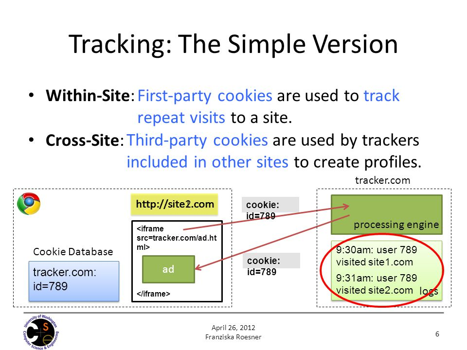 Tracking: The Simple Version