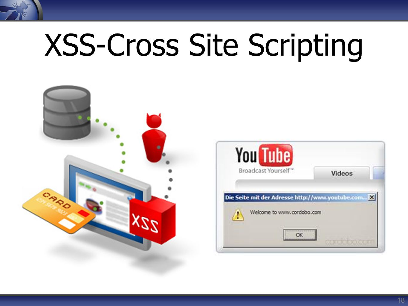XSS-Cross Site Scripting