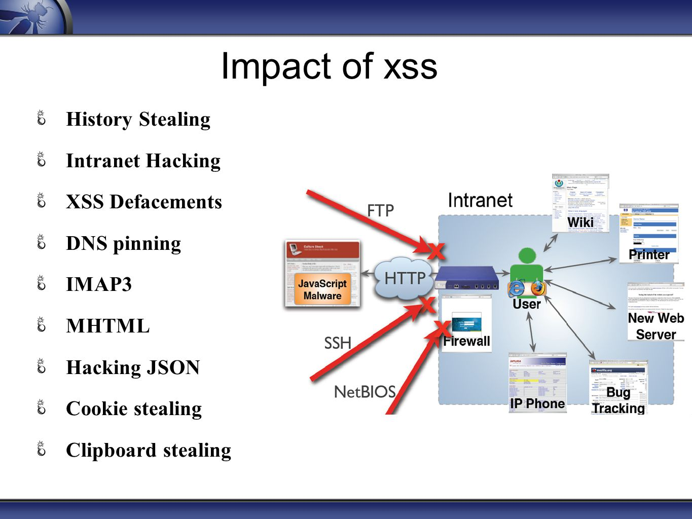 Impact of xss History Stealing Intranet Hacking XSS Defacements