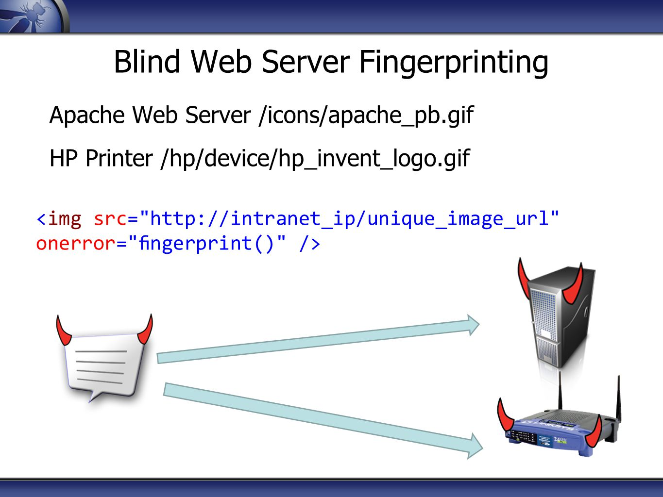 Blind Web Server Fingerprinting