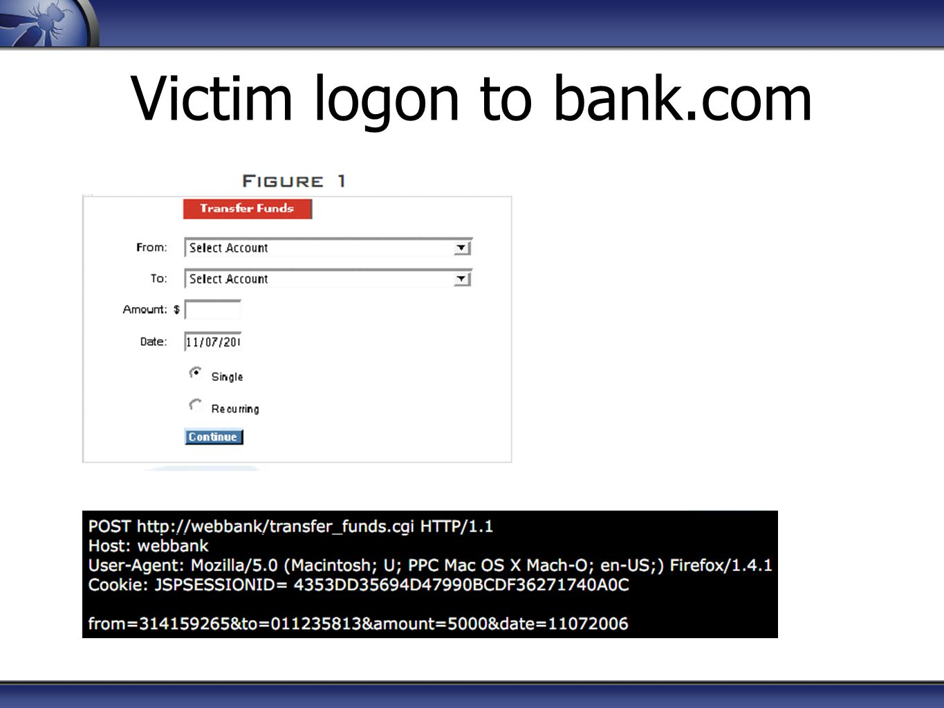 Victim logon to bank.com