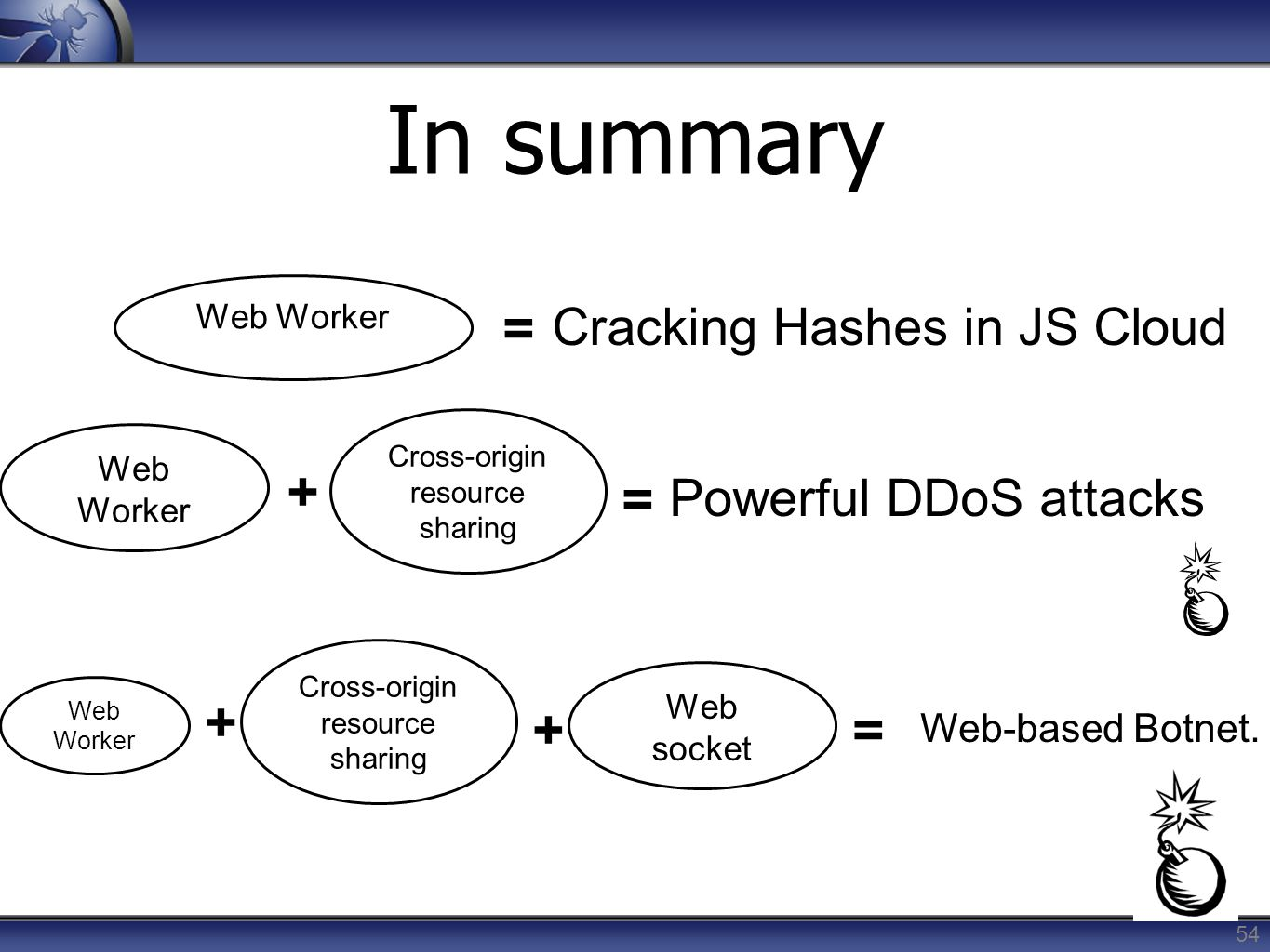 In summary = + = + + = Cracking Hashes in JS Cloud