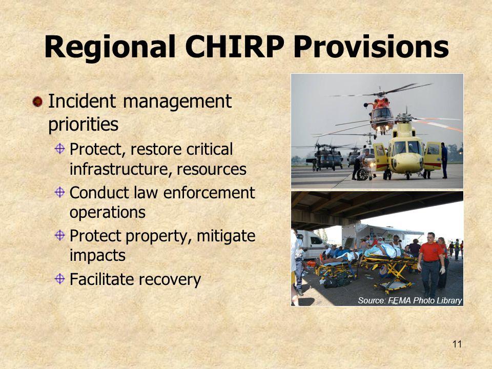 Regional CHIRP Provisions