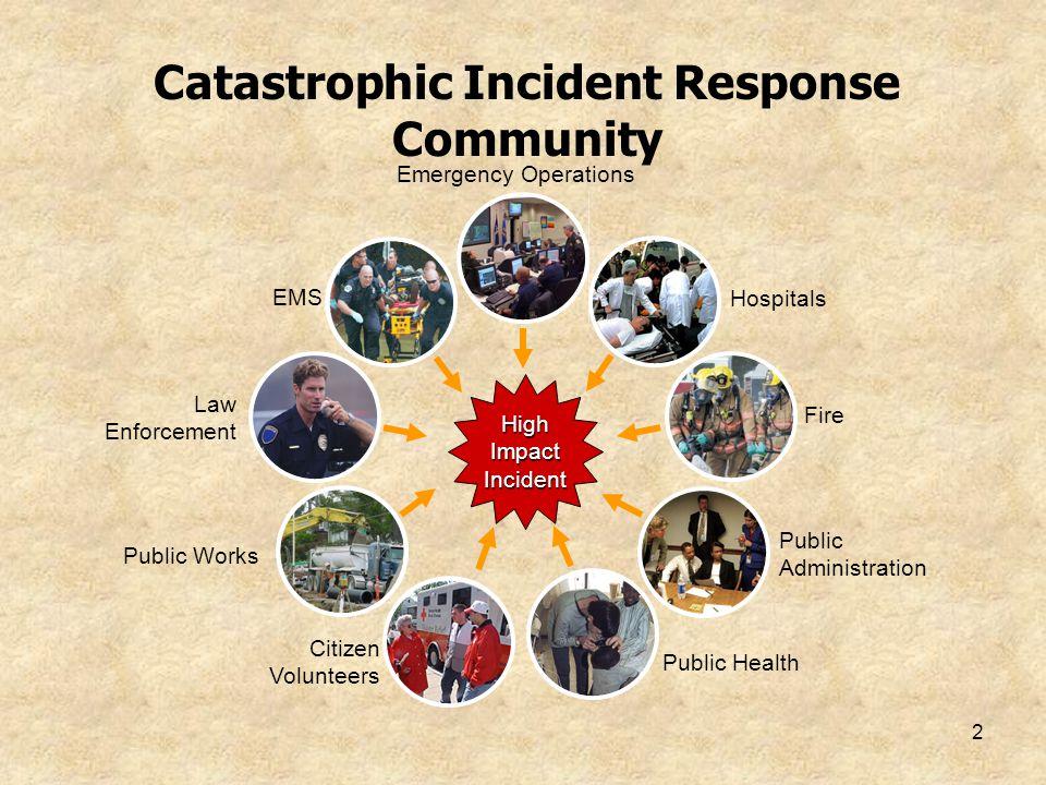 Catastrophic Incident Response Community