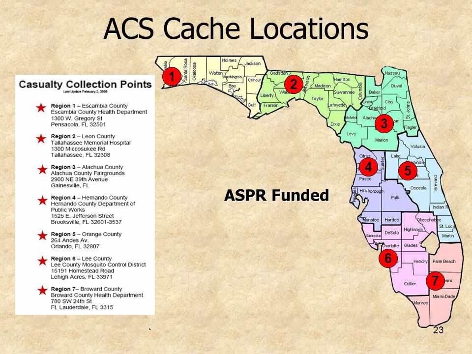 ACS Cache Locations 1 2 3 4 5 ASPR Funded 6 7