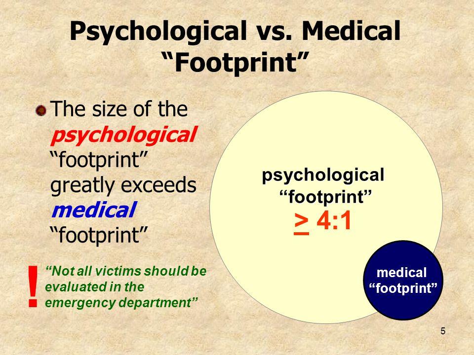 Psychological vs. Medical Footprint