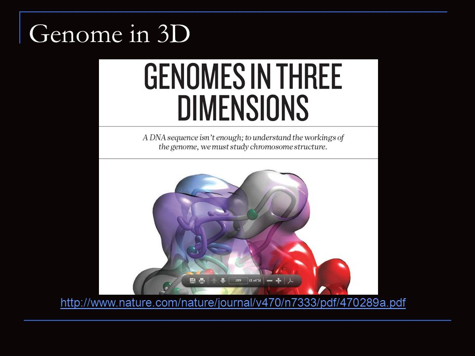 Genome in 3D http://www.nature.com/nature/journal/v470/n7333/pdf/470289a.pdf