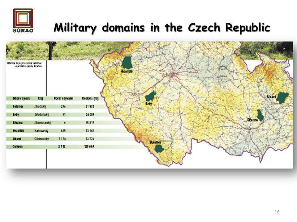 Military domains in the Czech Republic