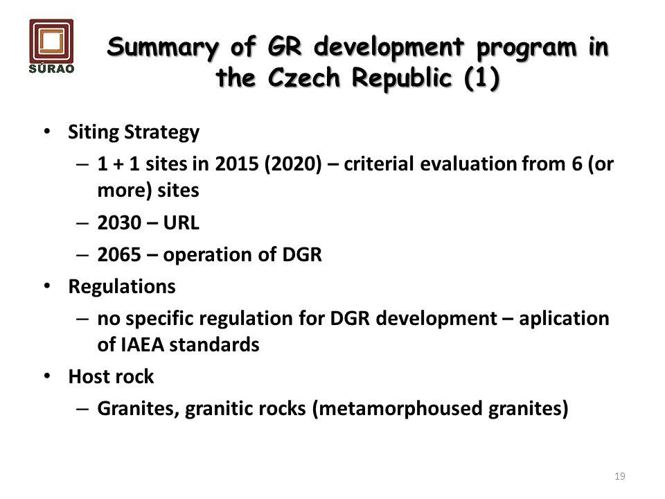 Summary of GR development program in the Czech Republic (1)