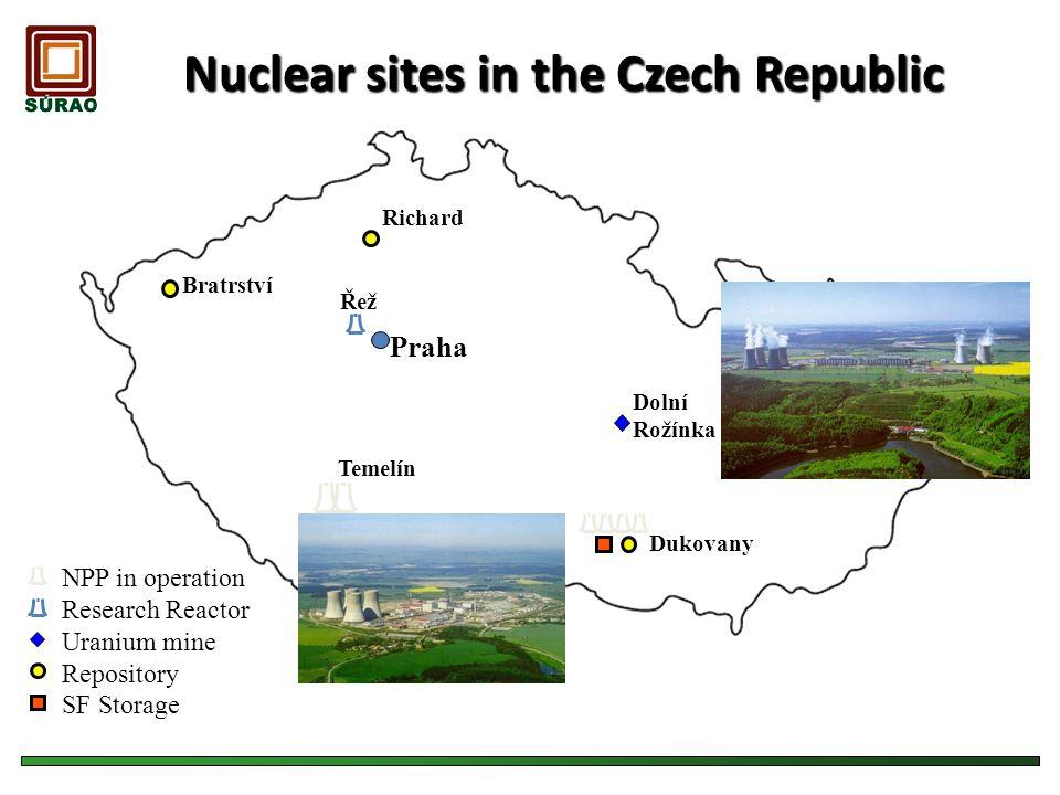 Nuclear sites in the Czech Republic