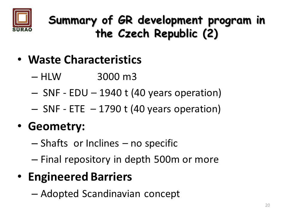 Summary of GR development program in the Czech Republic (2)