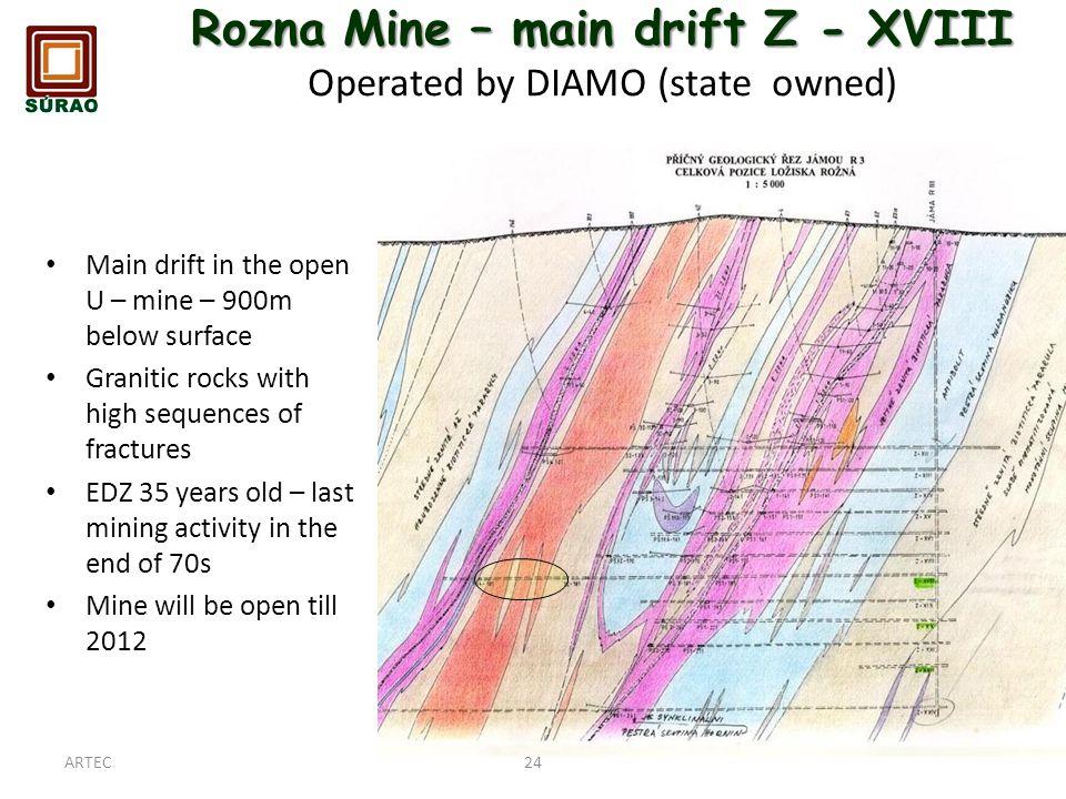 Rozna Mine – main drift Z - XVIII Operated by DIAMO (state owned)